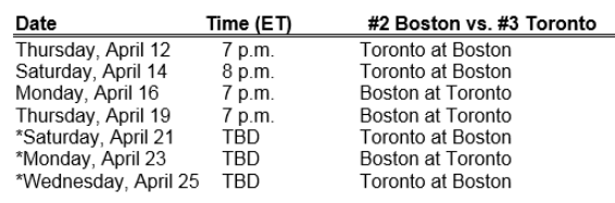 Leafs face Bruins in first round