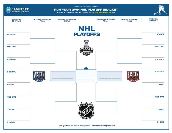 BREAKING NEWS – NHL approves playoff format change